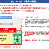 【ディズニー x Go To トラベルキャンペーン】GOTOトラベルでお得に東京ディズニーリゾートに行く方法
